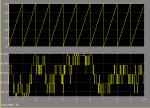 شبیه سازی سیستم اندازه گیری فرکانس شبکه قدرت در متلب-1