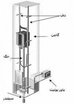 پروژه شبیه سازی آسانسور با نرم افزار MATLAB-1