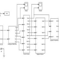 شبیه سازی عملکرد رله دیستانس در خطای تک فاز روی خط انتقال
