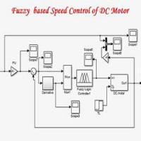 کنترل موتور dc با کمک کنترلر fuzzy در متلب :شبیه سازی آماده متلب