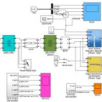 کنترل توان راکتیو و پایداری ولتاژ با کمک statcom در شبکه توربین بادی