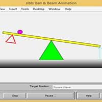 کنترل فازی بر روی مدل توپ و میله در متلب با راهنما،مقاله و پاورپوینت ارائه