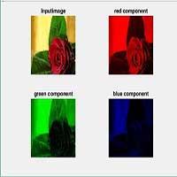 پروژه تقسیم RGB در عکس با نرم افزار MATLAB:انجام پروژه متلب
