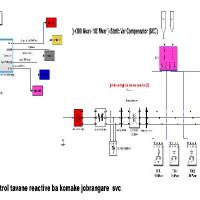 کنترل توان راکتیو با جبران ساز استاتیکی (svc) همراه گزارش فارسی