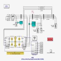 کنترل توان راکتیو با کمک روش upqc همراه گزارش
