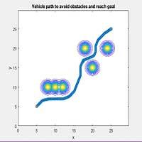 پروژه برنامه ریزی مسیر ربات با ژنتیک با MATLAB