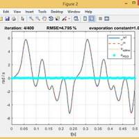 کنترل کننده تکراری مبتنی بر ذره به کمک جبرانگر spline بر روی موتور PMSM