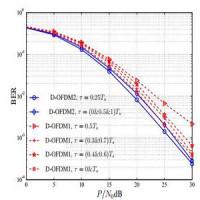 شبیه سازی مقاله کدگذاری فضا-زمان دیفرانسیل توزیع شده(DDSTC )
