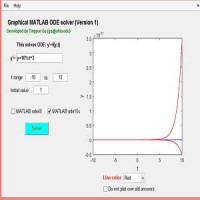 حل معادلات دیفرانسیل با متلب (رابط gui) :انجام پروژه متلب