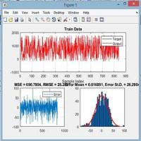 آموزش و بهینه سازی انفیس با کمک الگوریتم های ga  و pso