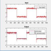 تشخیص سیستم غیرخطی با روش RBF شبکه عصبی