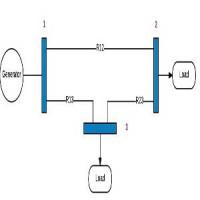 پخش بار سیستم ۳ باسه در سیمولینک متلب