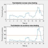 تخمین متغیرهای پرواز هواپیما با فیلتر کالمن در متلب