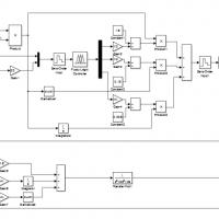 طراحی کنترلر pid fuzzy  بر روی سیستم کنترل دلخواه شما همراه مقاله و گزارش