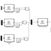 شبیه سازی مدیریت ریسک با کمک کنترلر فازی،سیمولینک :انجام پروژه متلب