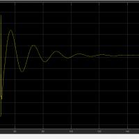 کنترل اتوماتیک تولید AGC  در دو سیستم قدرت شبکه شده در متلب